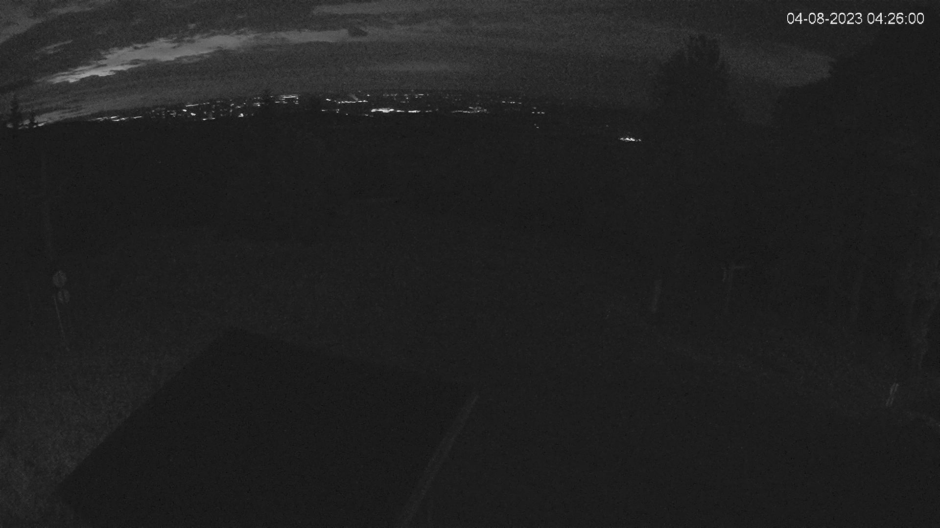 Webcam - Alšovka